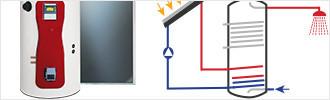 impianto solare termico circolazione forzata