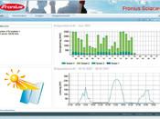 FRONIUS_SOLAR_WEB